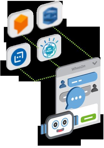 Bot frameworks