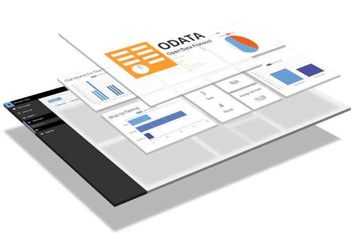 OData API